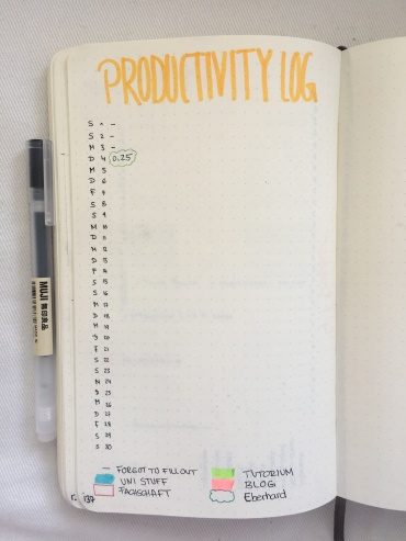 Bullet Journal April Layout productivity Log